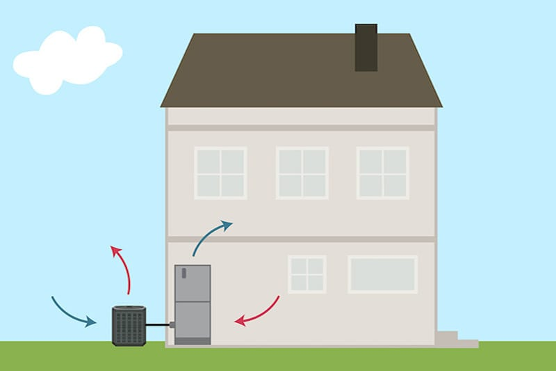 house with diagram of how heat pump works